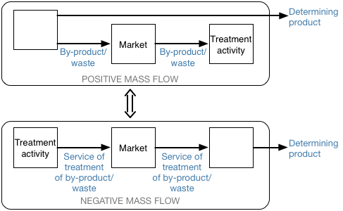 explaining-mass-flow